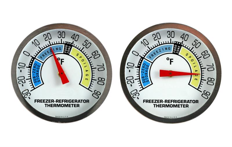 Two freezer thermometers