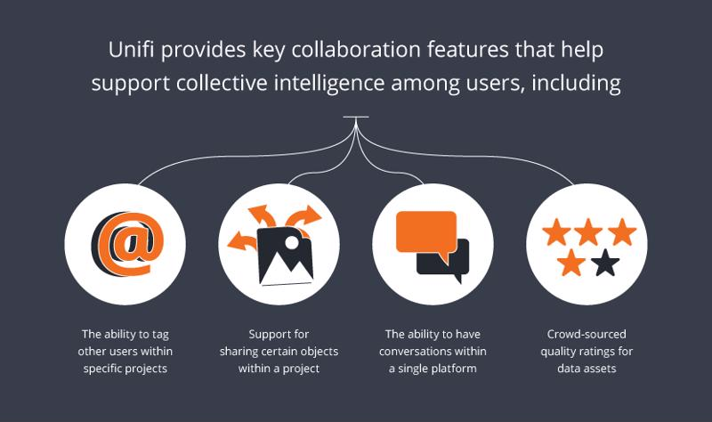 Data catalogs provide an array of useful benefits for enterprise brands.