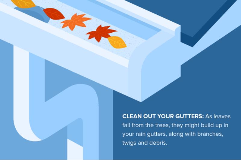 winterize your home and clean out your gutters