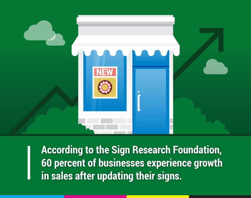 Signage can help you gain more business, and NGS Printing is here to help.