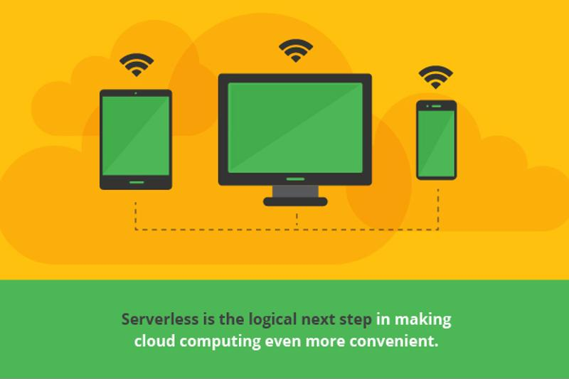 A Look Into the Future: What Will the Cloud Industry Look