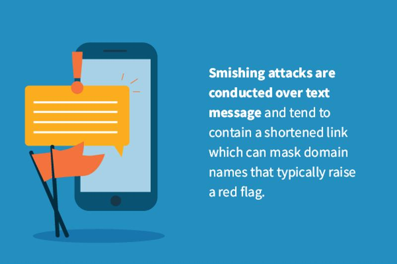 Smishing attacks are conducted over text message and tend to contain a shortened link, which can mask domain names that would typically raise a red flag.