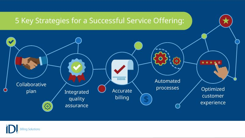 The 5 key strategies for a successful service offering